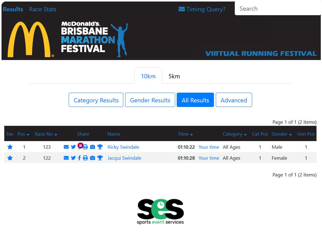 Virtual Results Display